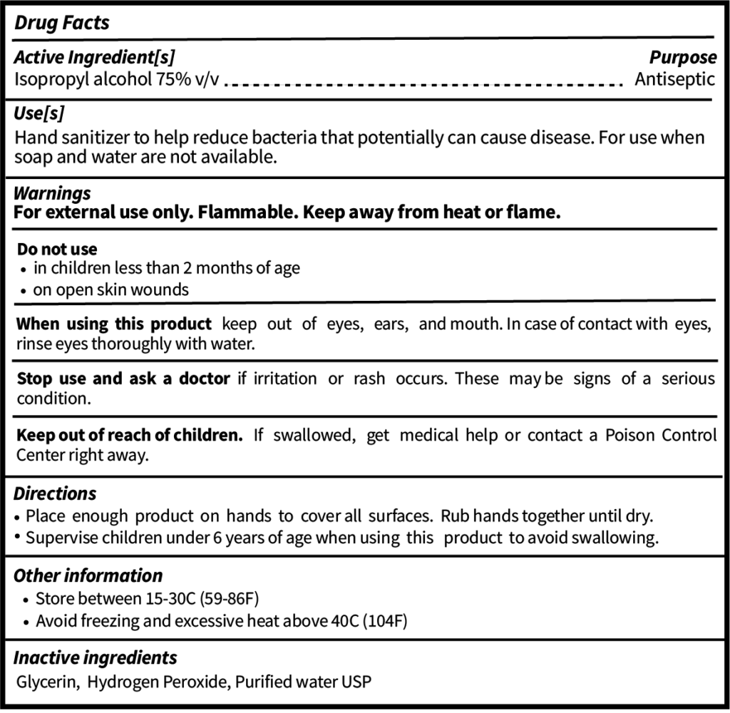 1oz DrGermCleaner Drug Facts Label
